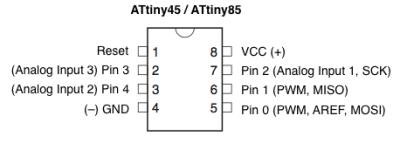attiny85_pins